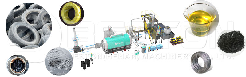 End-products of Tyre Pyrolysis Plant Project