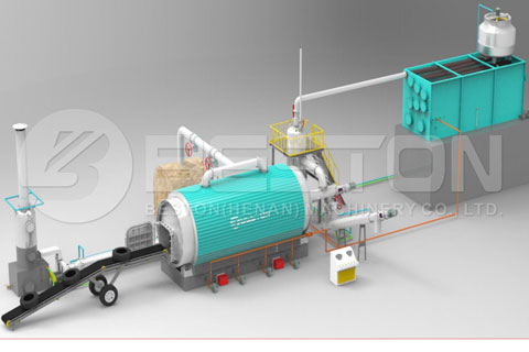 Batch Rubber Pyrolysis Equipment