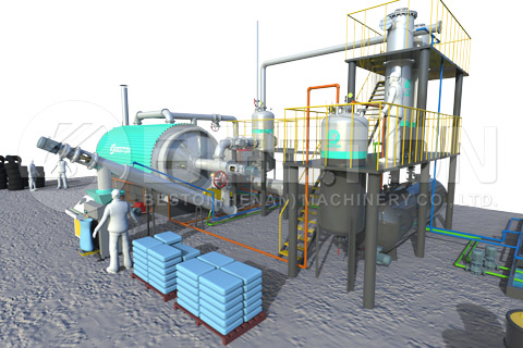 Tire Recycling Machine Manufacturers