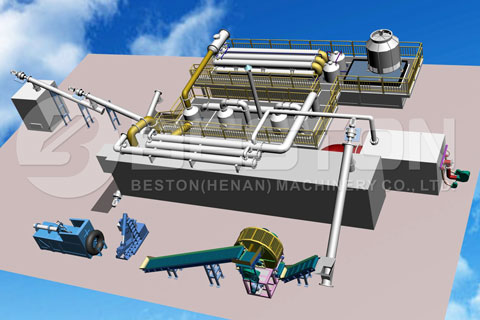 Continuous Pyrolysis Plant Cost