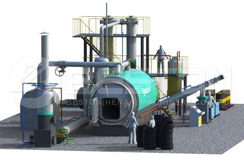 Batch Pyrolysis Plant Cost