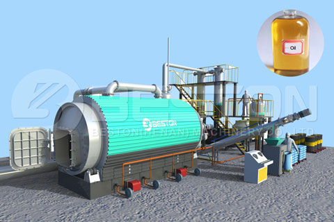 Beston Pyrolysis Machine for Sale