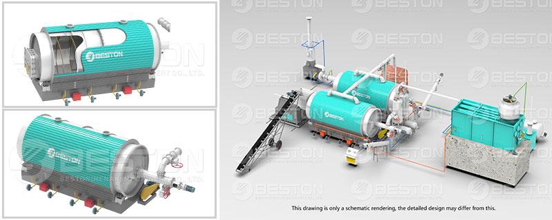 Pyrolysis Reactor Cost