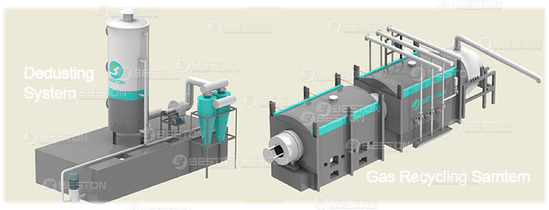 Beston Bamboo Charcoal Machine with Dedusting System & Gas Recycling System