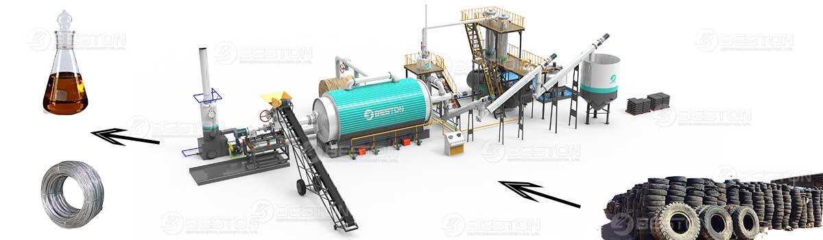 Continuous Pyrolysis Plant in India