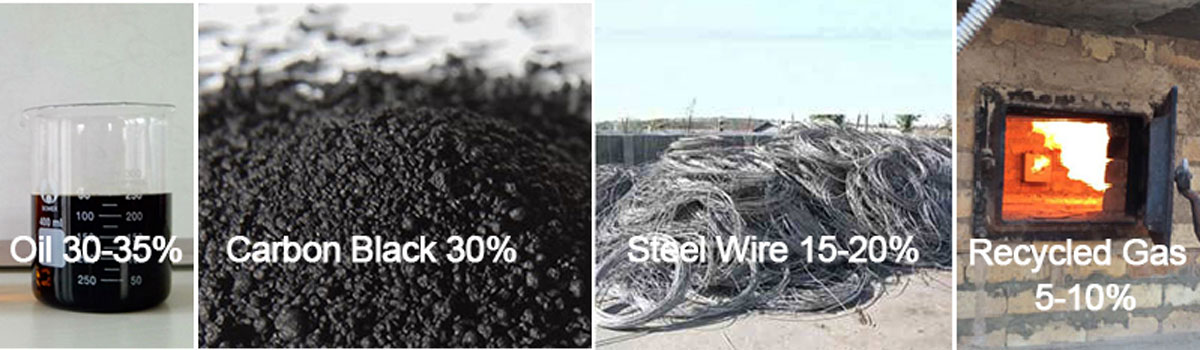 What are Uses of Carbon Black from Tyre Pyrolysis